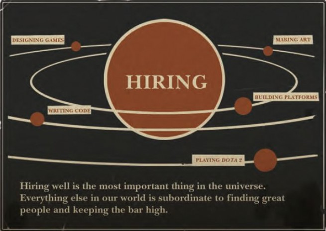 Hiring is the most important thing