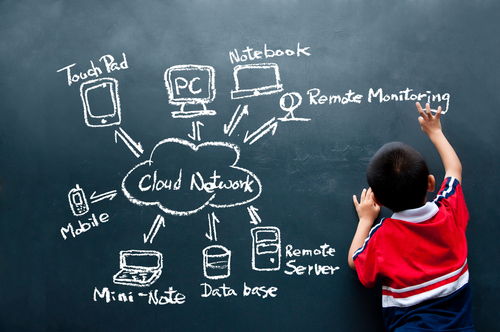 Cloud network image for Notion Capital's new cloud fund