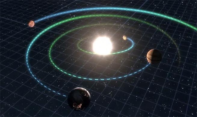 gravity planets solar system - photo #8