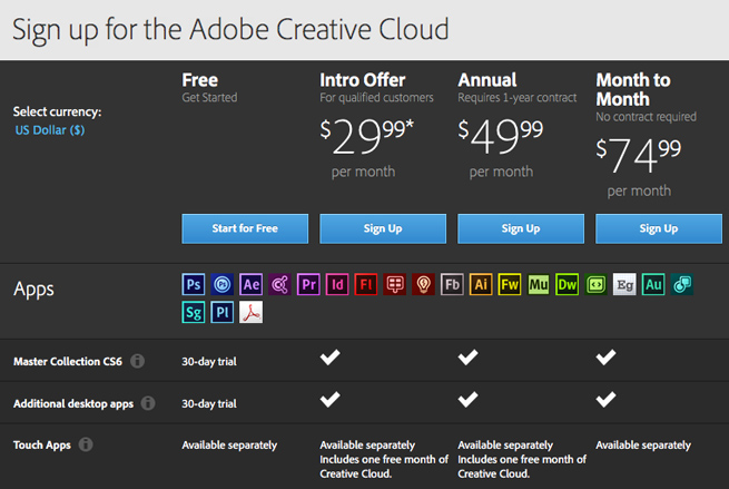 Adobe Creative Cloud With Cs6 Software And Extras Now Live