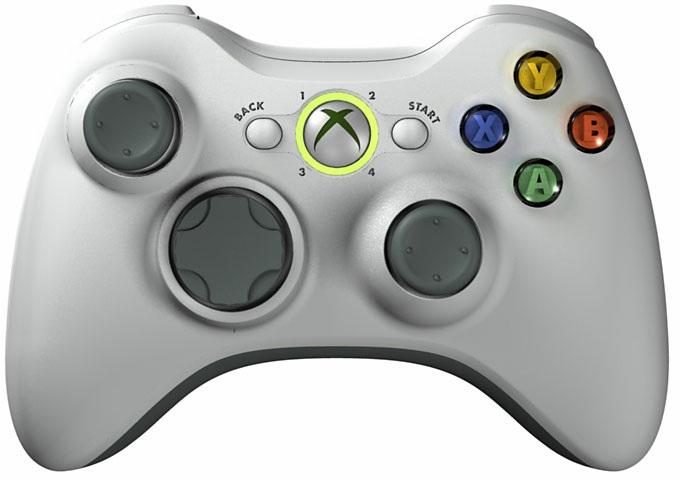future of consoles