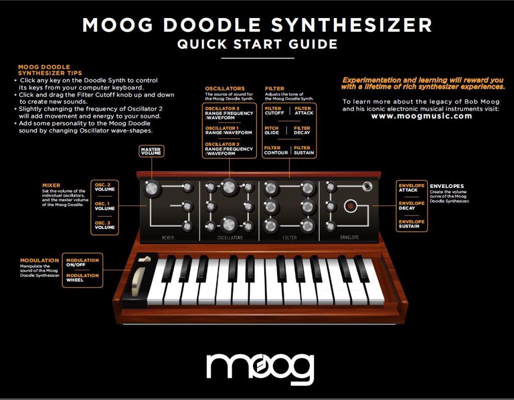 Moog Doodle Guide