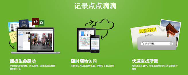 Evernote launches in China with Yinxiang Biji