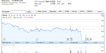 Zynga shares drop, trading halted shortly after Facebook IPO