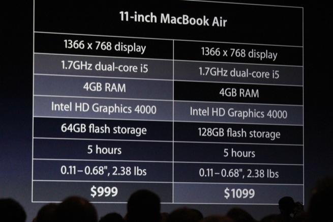 macbook-air-stats