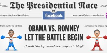 Obama vs. Romney: Who's winning the Facebook presidential race? (INFOGRAPHIC)