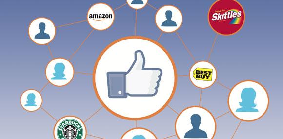 social-marketing-fb