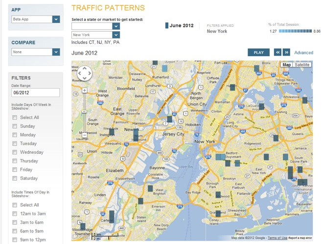 Placed Analytics - Traffic Patterns