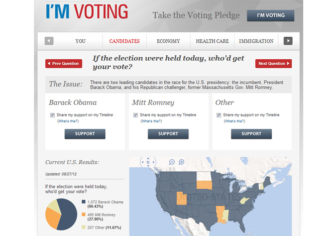 radiometric age dating methods used in archaeology: best online dating apps 2012 electoral votes