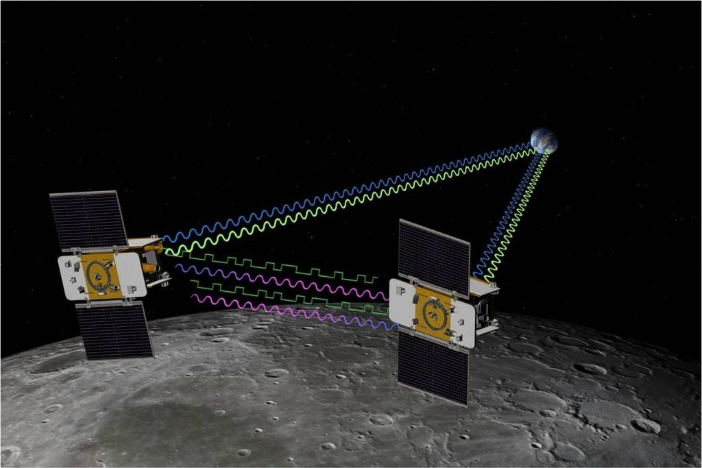 NASA's GRAIL mission on the moon