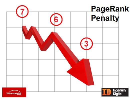 pagerankpenalty