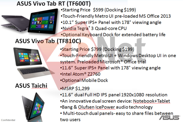 A slide shows prices for upcoming Asus Windows 8 tablets, from $600 to $1,300
