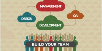 Is your startup in the cloud? What about your development team?