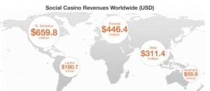 social casino game market