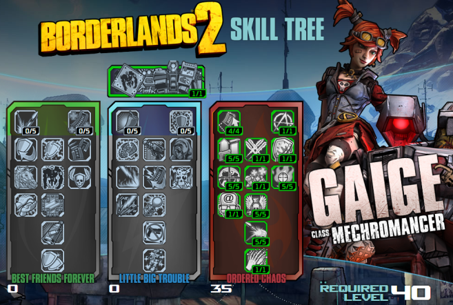 Borderlands 2 - Mechromancer skill tree