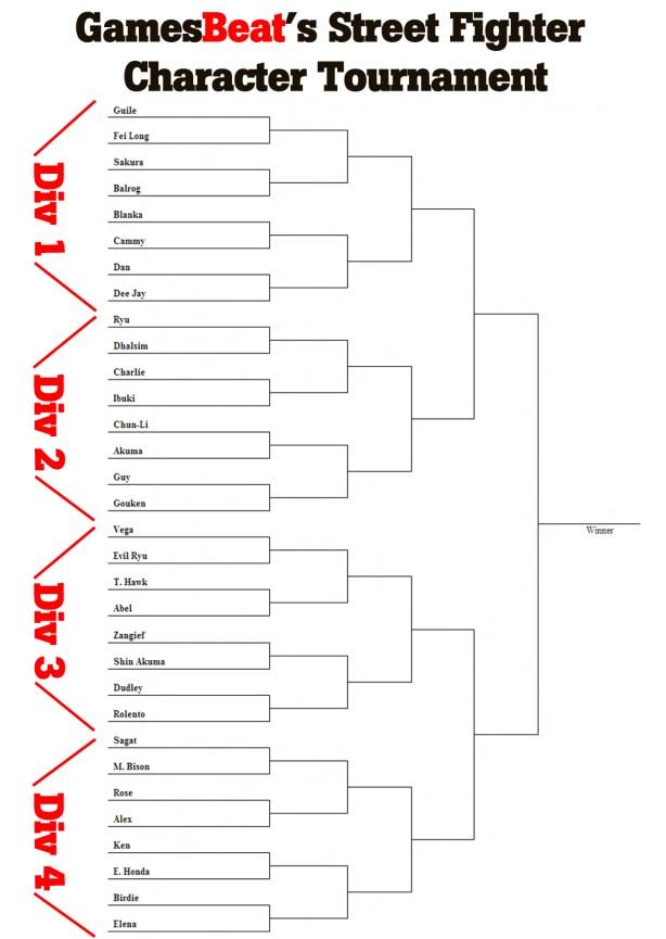 Street Fighter character tournament bracket