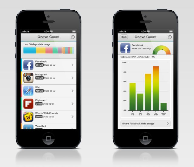 Onavo Count, an app for tracking your mobile bandwidth.