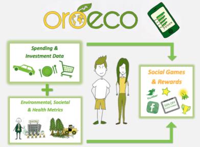 1_oroeco_overview