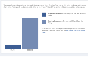 facebook-vote-results