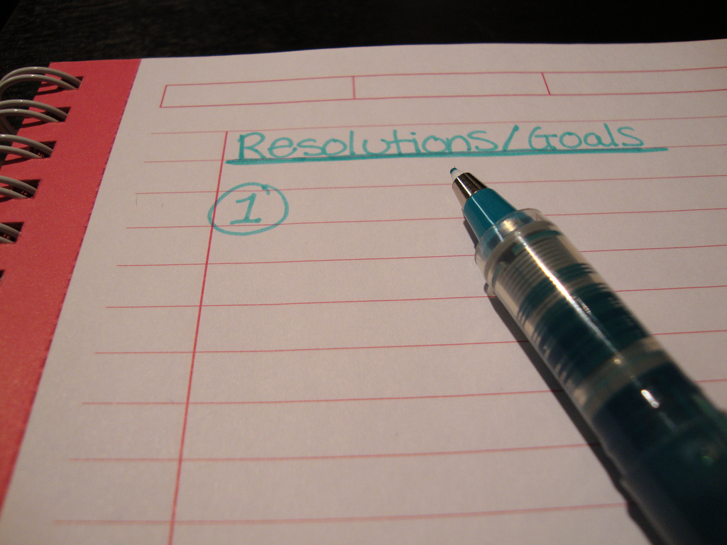 resolutions apps