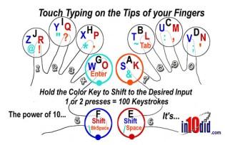 Textskin key layout