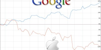 Apple's largest active shareholder cuts stake 10% — but keeps Google