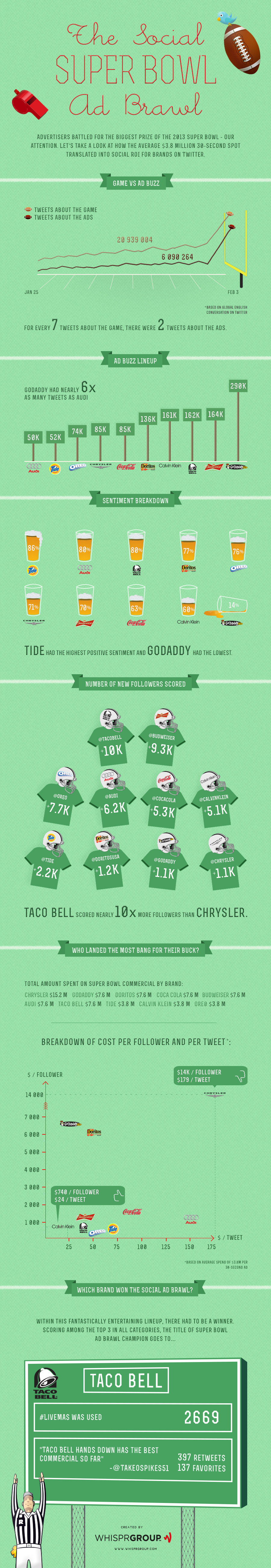 Infographic-Superbowl-1