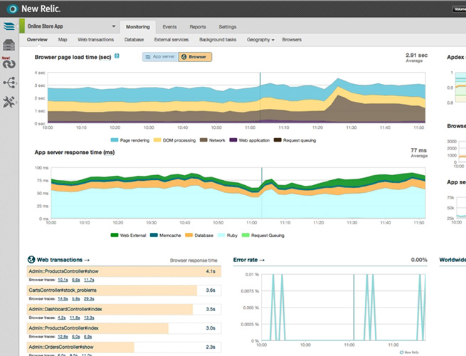 new-relic-dashboard