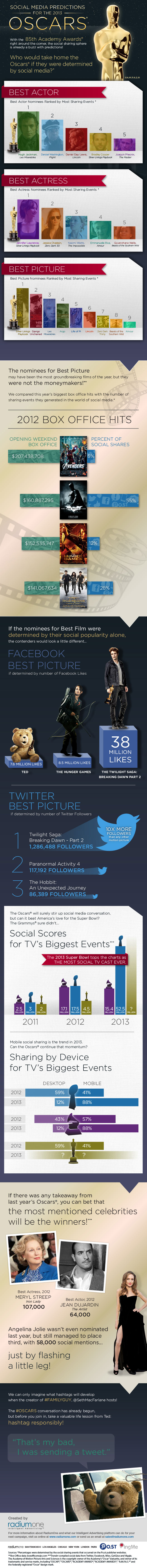 _Oscar-Infographic-Final-Digital