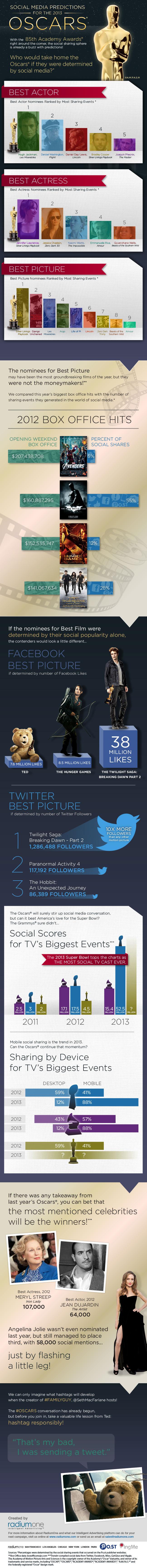 _Oscar-Infographic-Final-Digital