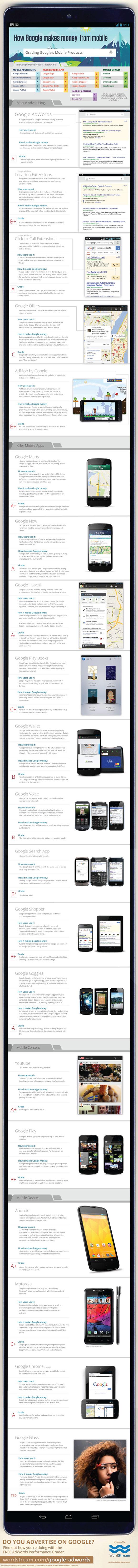 google-mobile-monetization2