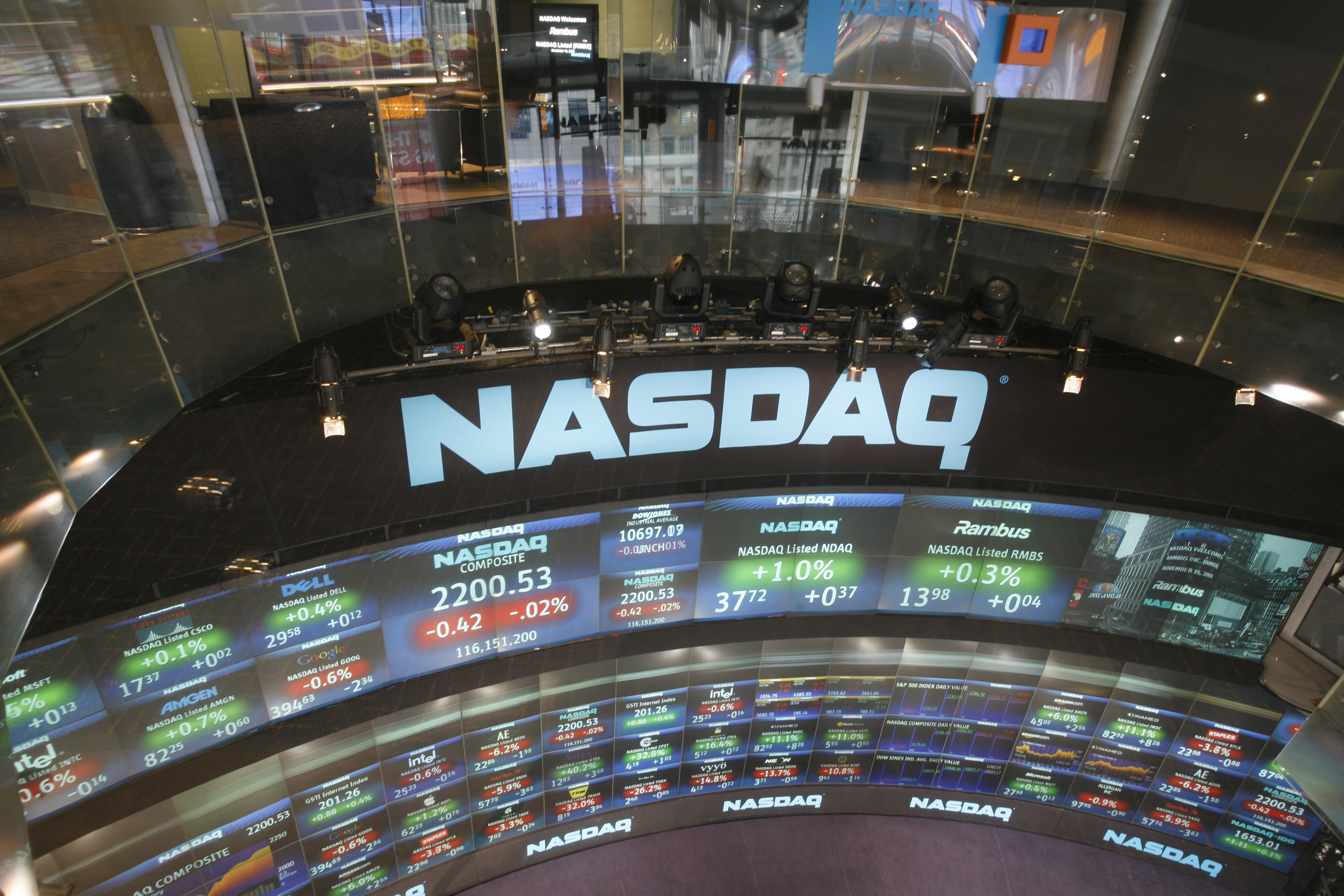 exchange prices markets stocks insight company news