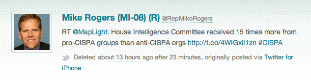 Politwoops-CISPA-Mike-Rogers