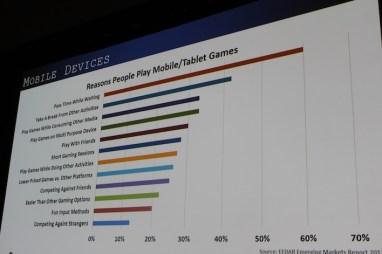 Reasons people play games
