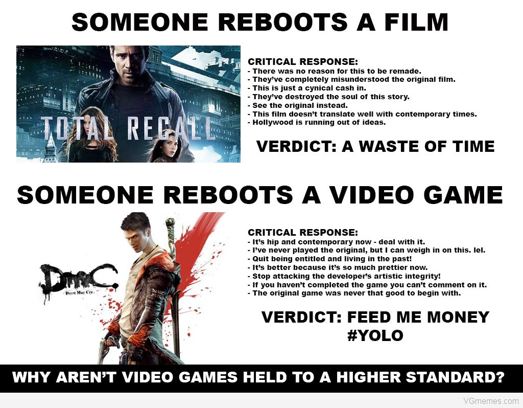 Game reboots