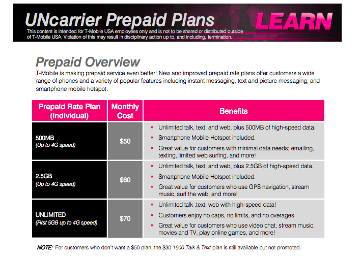 Smartphone Mobile HotSpot service included. Speeds slowed after GB. You won't incur overages if you exceed your plan's allotment of high-speed data, but your data speeds will be slowed to up to 2G speeds for the rest of your billing cycle.