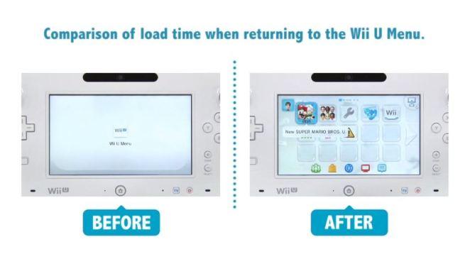 Nintendo console Wii U