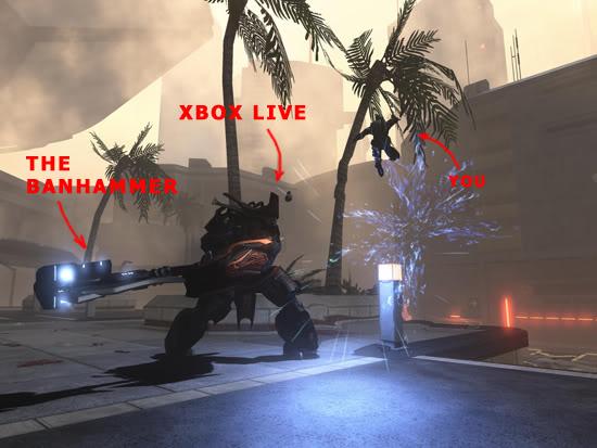 Halo Banhammer
