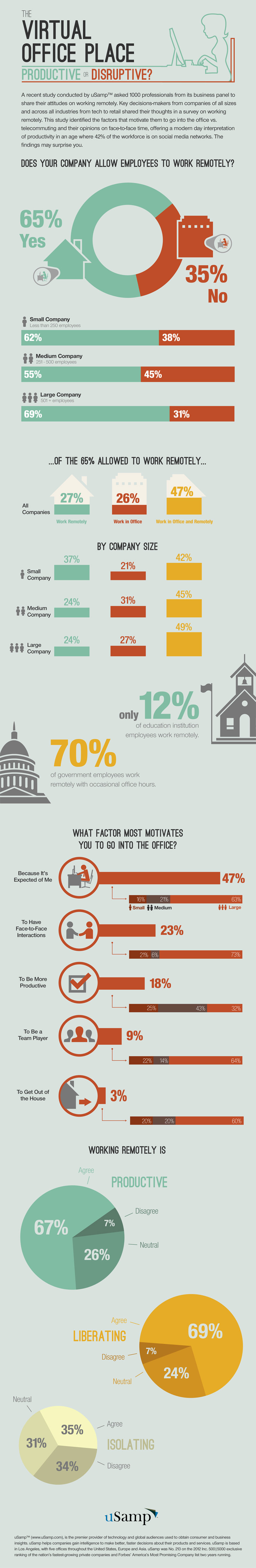 B2B_working_remotely_infographic_final