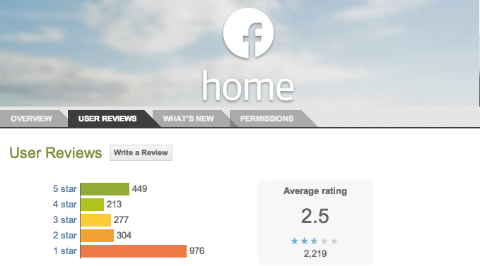 Facebook home reviews