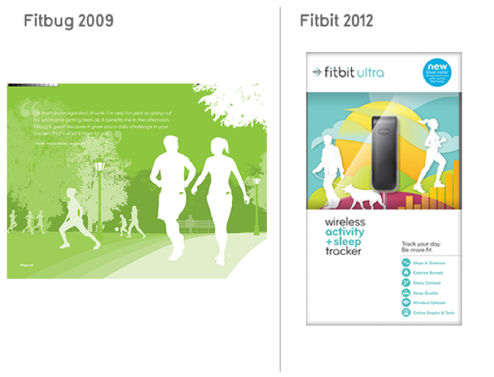 Fit to be sued: Fitbug alleges trademark infringement by ... Fitbug Logo