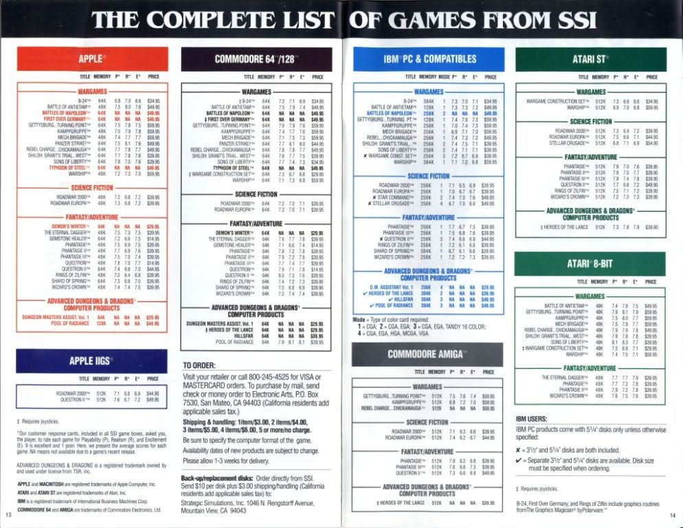 SSI's 1988 - 1989 catalog