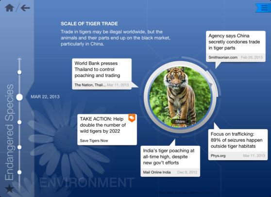 track180 tigers