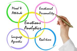 emotionsanalytics