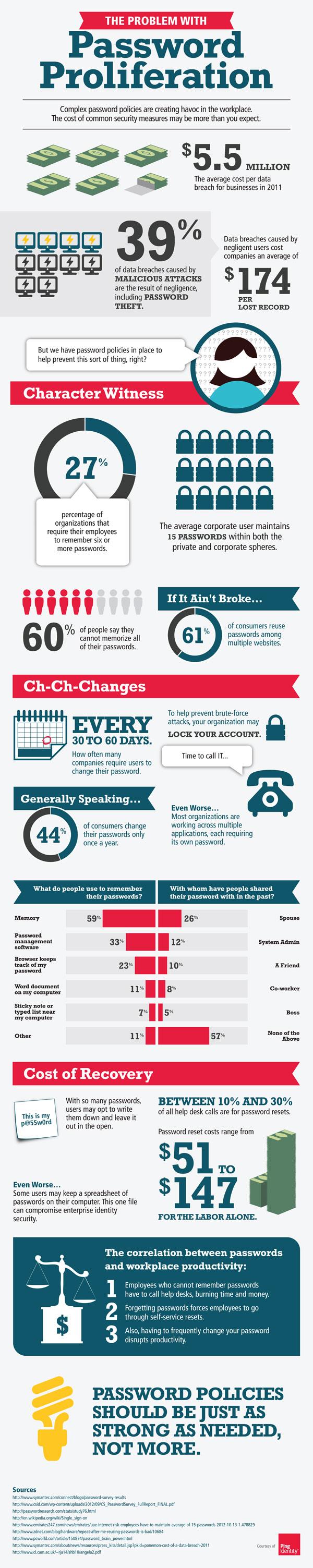 EXP-Passwod_Proliferation_infographic_041513