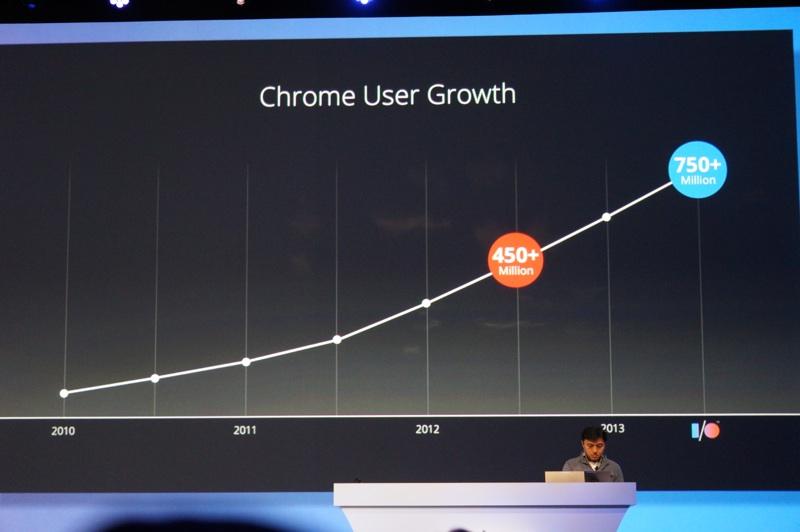 Google IO 2013 15