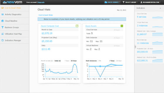 Your cloud dashboard
