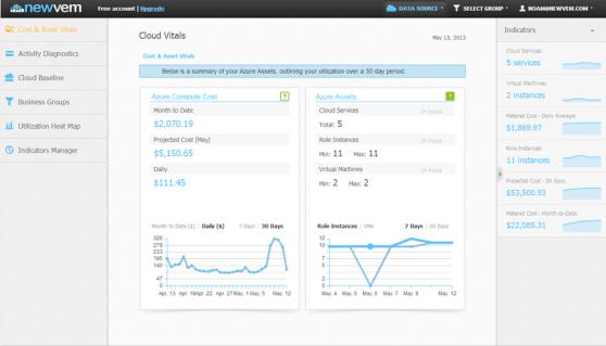 Your cloud dashboard