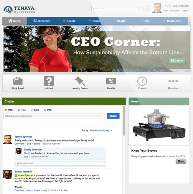 Salesforce-Company-Communities
