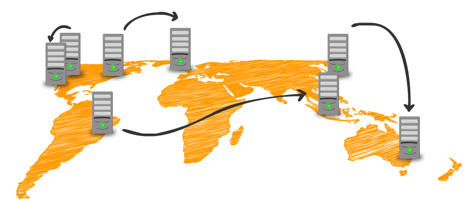 amazon web services regions